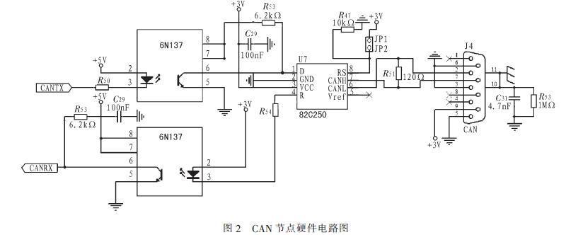 整车控制节点硬件电路图如图2所示,由徽控制器stm32f103ve,can总线