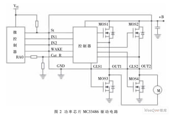 OUT1和OUT2是MC33486的两个高端输出引脚,直接驱动车窗电机M。IN1和IN2受微控制器的控制。当IN1为高电平1,IN2为低电平0时,相应的GLS1输出低电平,GLS2输出高电平,此时MOS1、MOS4导通,MOS2、MOS3截止。OUT1输出正电压而OUT2接地,车窗电机朝某一个方向运转。反之,当IN1为低电平0,IN2为高电平1时,相应的GLS2输出低电平,GLS1输出高电平,此时MOS2、MOS3导通,MOS1、MOS4截止。OUT2输出为正,OUT1接地,车窗电机反