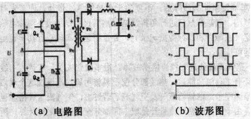 图1 半桥变换电路 1(a) 各点输出电压波形1(b)   (二)单片机控制   单片机电路设计,选用AT89C51单片机的P1口作为输入输出口,温度传感器所检测的温度信号通过单片机的P3.2口输入,电压信号由P3.1口输入。输出信号由单片机的P1.1~P1.5提供。具体分布情况见下表。