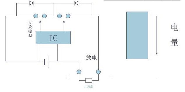 锂电池保护板原理_全球新能源汽车网