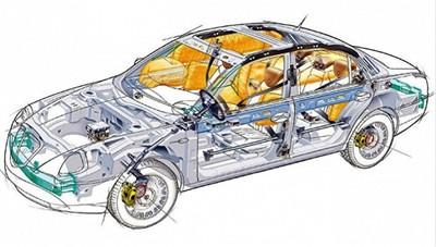 1 对汽车底盘,发动机等所有零件进行结构改进