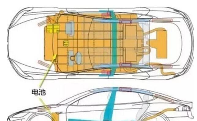 特斯拉电动汽车电池热管理系统详解_全球新能源汽车网
