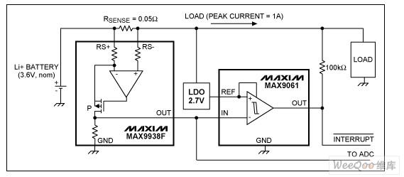 max9938f检流放大器用于测量电池电流