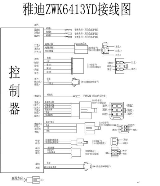 第一眼:会看电源正负极,区别得出电门锁线。   首先将万用表打到直流档上,再把万用表的负极黑线接在电池的负极上,然后用万用表的正极红线一个一个量,有电压的是正极稍微比电源电压高点、无电压的是负极。   第二眼:学会电源线和电门锁线的简单操作。   需要知道的是控制器电源线粗红色的是正极,粗黑色的是负极。接好后打开钥匙,再量量电源电压和电门锁线的电压是不是正常。   第三眼:学会对接白色学习线。   学习接转把线,一般按颜色接就可能了,若还不可以有可能转把坏掉了,那么拔掉转把线,直接连接控制器转把线的