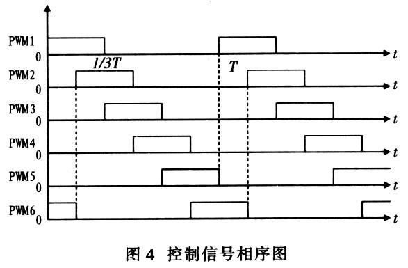 6路pwm控制信号经由光耦电路输入到asipm模块逆变桥的6路开关控制端up