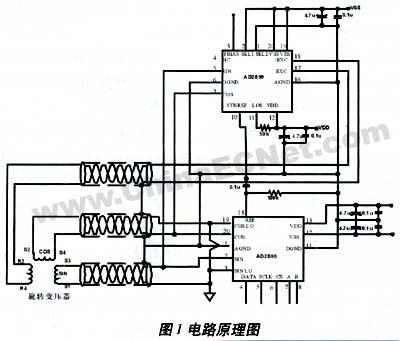 定子绕组直流电阻接线图