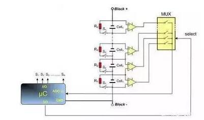 新能源汽车dcdc变换器电路图
