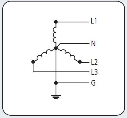 世界各国电网结构与逆变器的选型