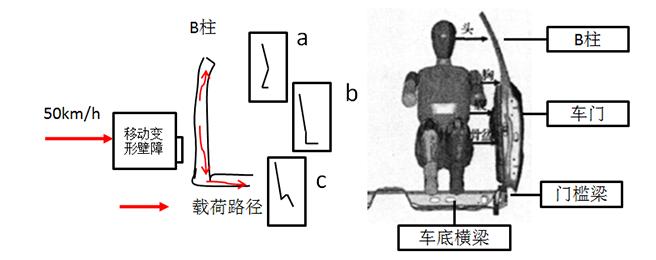 电路 电路图 电子 设计 素材 原理图 656_260