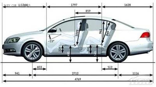 浅析低速电动车造型设计的重要性_全球新能源汽车网