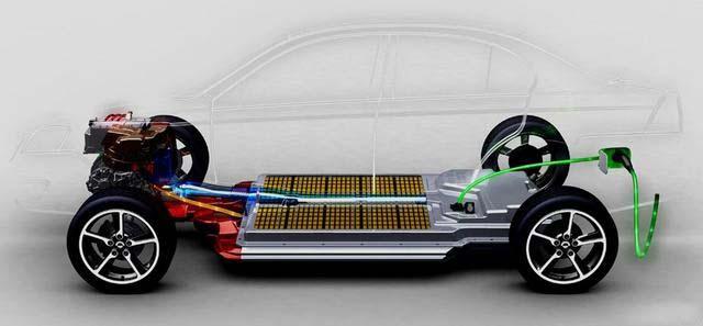 第1弹:先看电动汽车的立体结构图 第2弹:确定电池分布在底盘上,但不