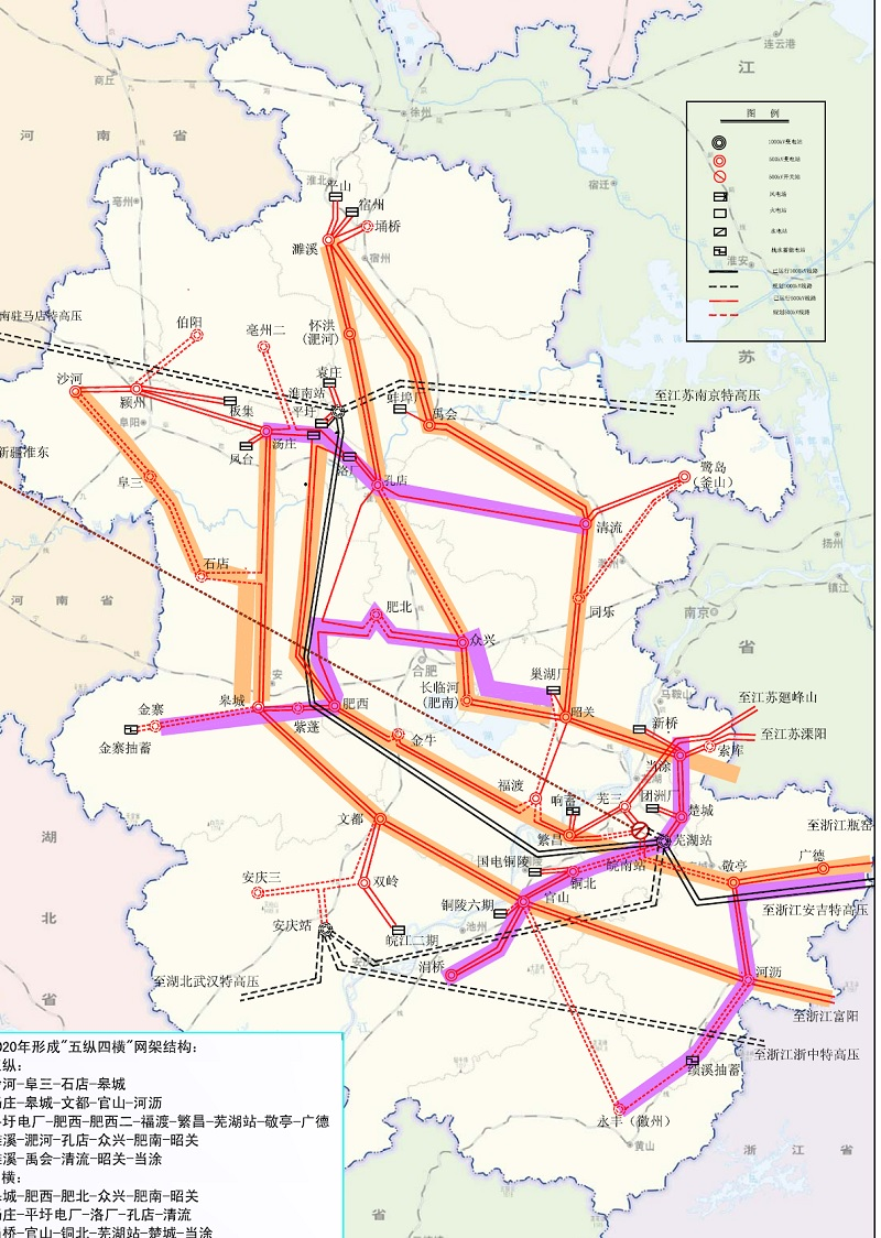 安徽省电网发展规划(2017—2021年):明确新能源接入规划