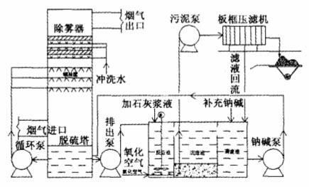 电路 电路图 电子 原理图 435_263