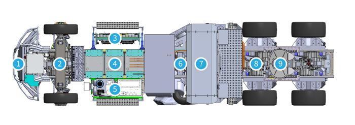 上图为从nikola官网上的截图,其主要的电驱动体系集中于3,4,6,7,Nikola one采用了交流感应电机,电机功率达到了1471kw,3处为功率电子转化设备,能为高达800V的直流电池提供功率转化;4为锂离子电池存放的地方,是由32000颗小电芯做的pack,一共320度电,假设电压是800V的话,容量应是400Ah,推测为150颗左右小电芯并联,则每节电池容量在2.