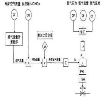电路 电路图 电子 设计 素材 原理图 346_326