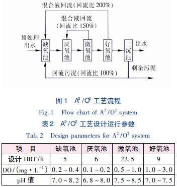 电路 电路图 电子 原理图 352_371