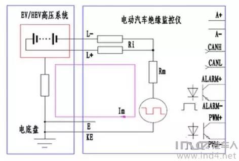 通过回路电流im与rm求得的电压值计算出绝缘电阻ri.