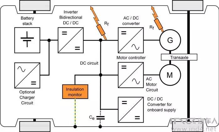 电池管理系统的绝缘检测功能探讨_全球新能源汽车网
