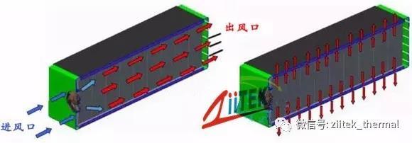 主流电动汽车电池模组结构分析及导热材料应用案例
