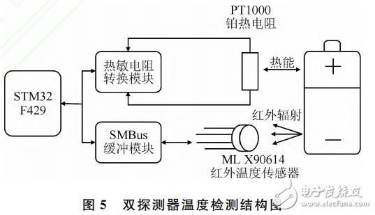 基于stm32的多通道锂电池充放电测试系统
