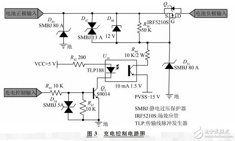 本系统采用充放电正极分离控制电路,即电池组,充电器和负载的负极保持