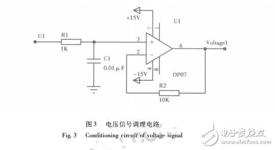 2. 2. 2 AD574 实现 AD 转换 太阳能电池输出电压、电流经过信号调理电路后送到 AD574 转换模块,转换结果经过软件滤波处理后保存。同时可通过串口将数据打包后发送给上位机。AD574 是美国模拟数字公司( Analog) 推出的单片高速 12 位逐次比较型 A/D 转换器,内置双极性电路构成的混合集成转换芯片,具有外接元件少,功耗低,精度高等特点,并且具有自动校零和自动极性转换功能,只需外接少量的阻容元件即可构成一个完整的 A/D 转换器[4]。由于 AD574 本身是单路工作,只允