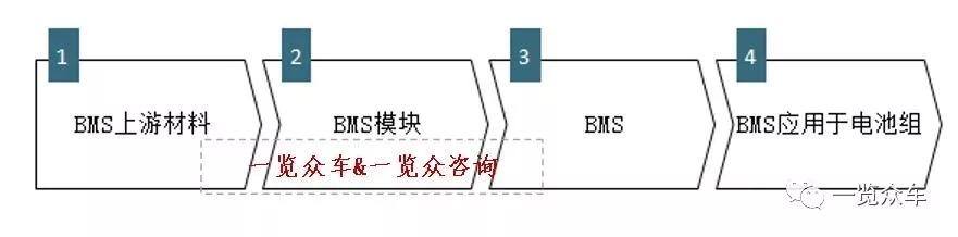 电路 电路图 电子 原理图 881_218