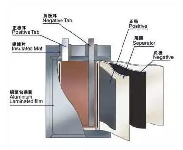 圆柱体的折法步骤图片