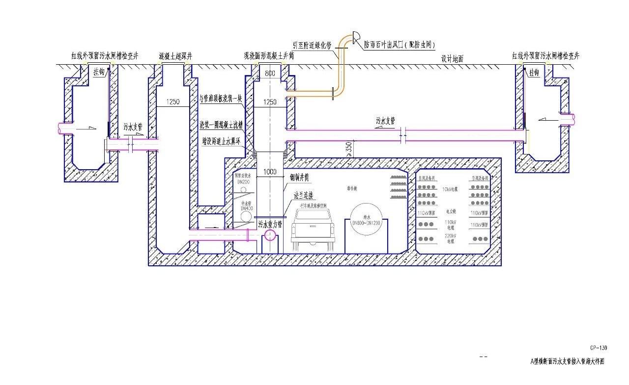 综合廊_案例  两条综合管廊交叉相遇怎么破?设计师妙手化解